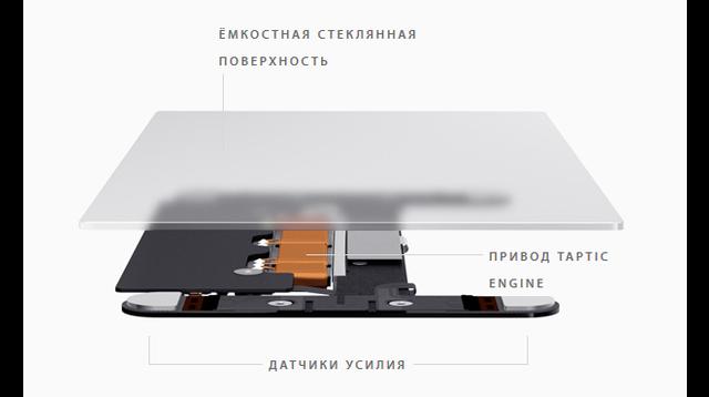 macbook 512 MK4N2